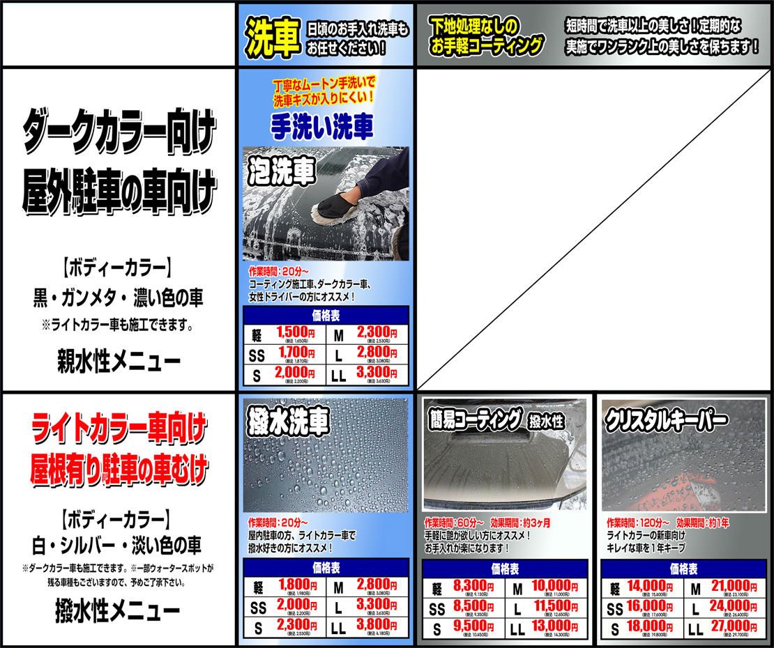 洗車の種類と価格