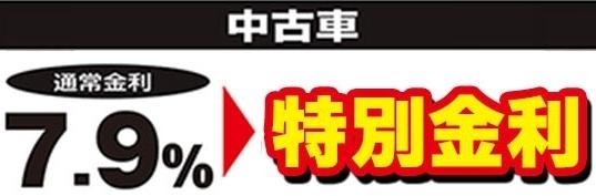 中古車ローン特別金利
